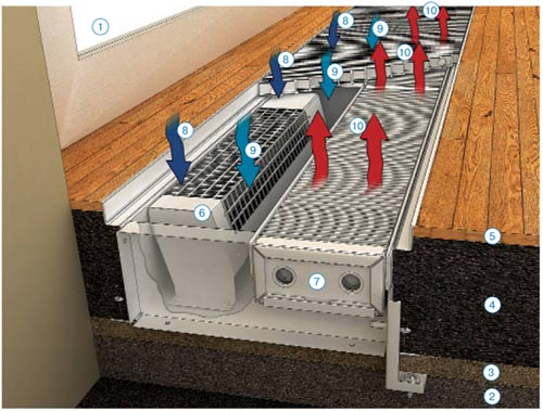 Монтаж водяных конвекторов отопления своими руками